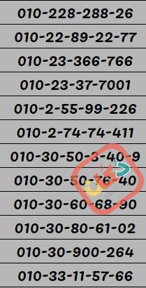 ارقام مميزه و خطوط مميزه خط VODAFONE RED ( دقايق-موبايل انترنت)