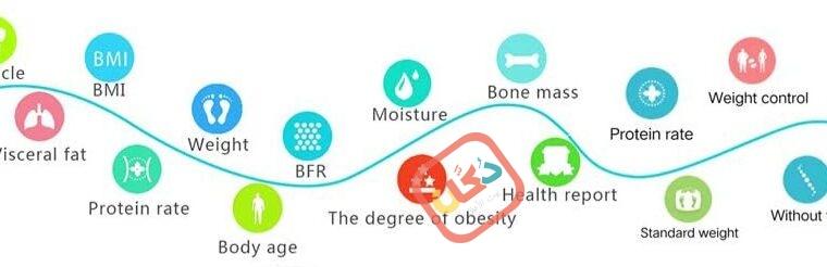 In body digital smart خصم 10%